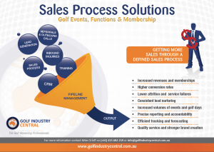 Sales_process_promo_image